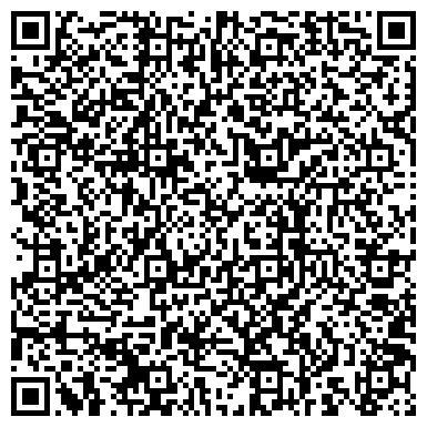QR-код с контактной информацией организации МИРОВОЙ СУДЬЯ ПРИМОРСКОГО РАЙОНА УЧАСТОК № 174