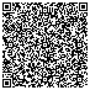 QR-код с контактной информацией организации ПРИМОРСКОГО РАЙОНА ВОЕННЫЙ КОМИССАРИАТ