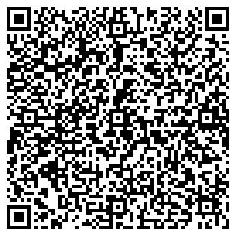 QR-код с контактной информацией организации НЕВА ГРУПП КОМПАНИЯ, ООО