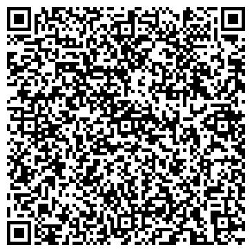 QR-код с контактной информацией организации РУССКИЙ ФЕЙЕРВЕРК-НЕВА