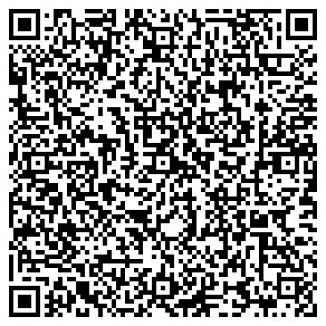 QR-код с контактной информацией организации РАДАР ММС НПП, ОАО