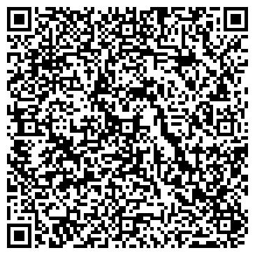 QR-код с контактной информацией организации ГИЗЕКЕ & ДЕВРИЕНТ-ЛОМО, ЗАО