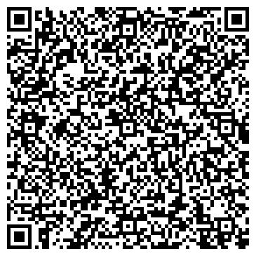 QR-код с контактной информацией организации АВТОМАТИКА ОХРАНЫ
