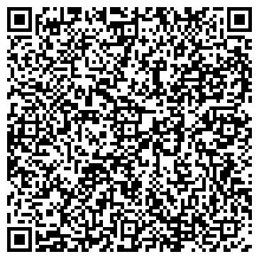 """QR-код с контактной информацией организации ООО """"МЕТОД"""""""