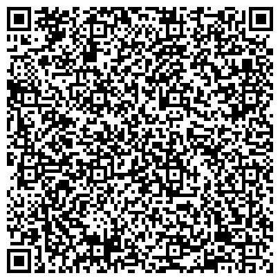 QR-код с контактной информацией организации № 80 ДЕТСКИЙ САД С ОСУЩЕСТВЛЕНИЕМ ХУДОЖЕСТВЕННО-ЭСТЕТИЧЕСКОГО И ФИЗИЧЕСКОГО РАЗВИТИЯ