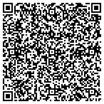 QR-код с контактной информацией организации ГБДОУ Детский сад №1