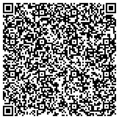 QR-код с контактной информацией организации НАЧАЛЬНАЯ ШКОЛА И ДЕТСКИЙ САД КОМПЕНСИРУЮЩЕГО ВИДА N 696