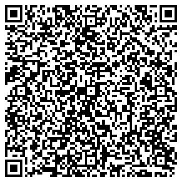 QR-код с контактной информацией организации ФОРМУЛА ЖИЗНИ ЦЕНТР ЗДОРОВЬЯ