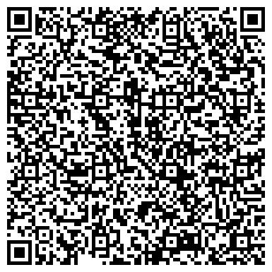 """QR-код с контактной информацией организации ГБУЗ """"Пушкинский противотуберкулезный диспансер"""" Стационар"""