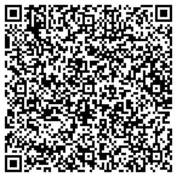 QR-код с контактной информацией организации КЛИНИКА ОФТАЛЬМОЛОГИИ ВМА ИМ. С. М. КИРОВА