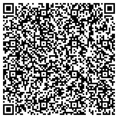 QR-код с контактной информацией организации АЗН Пушкинского района СПб