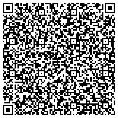 QR-код с контактной информацией организации ПУШКИНСКОЕ