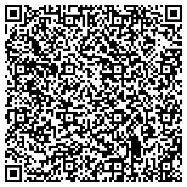 """QR-код с контактной информацией организации """"Администрация Пушкинского района"""" Отдел здравоохранения"""