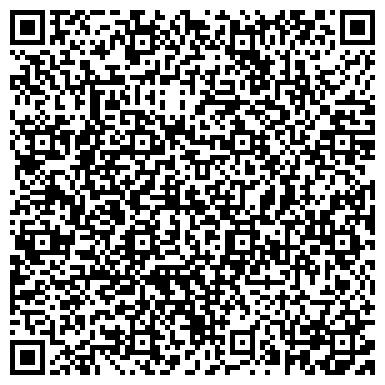 QR-код с контактной информацией организации СПЕЦИАЛЬНАЯ КОРРЕКЦИОННАЯ ШКОЛА ПРИ НИИ ИМ. ТУРНЕРА
