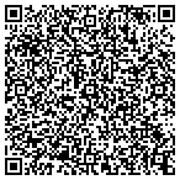 QR-код с контактной информацией организации ТЕПЛОЭНЕРГЕТИКА ПКБ, ООО