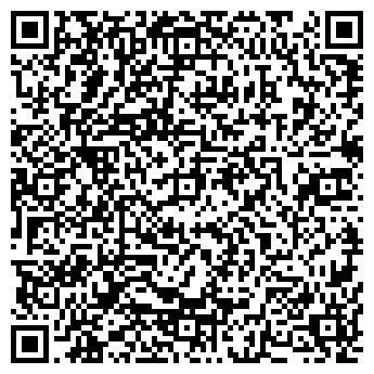QR-код с контактной информацией организации IPM DISTRIBUTION