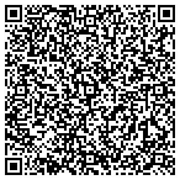 QR-код с контактной информацией организации СКОРОЙ ПОМОЩИ НИИ ИМ. И. И. ДЖАНЕЛИДЗЕ