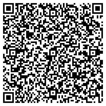 QR-код с контактной информацией организации ТОВАРЫ ИЗ ФИНЛЯНДИИ