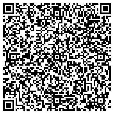 QR-код с контактной информацией организации НЕВСКАЯ ЭЛЕКТРОННАЯ КОМПАНИЯ, ООО