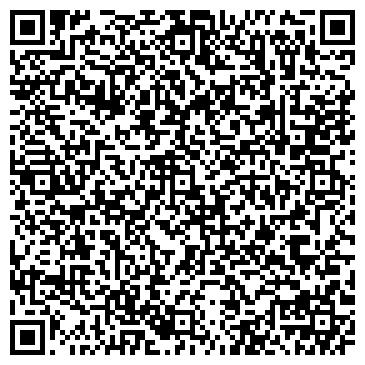 QR-код с контактной информацией организации RUSSIAN INCENTIVE