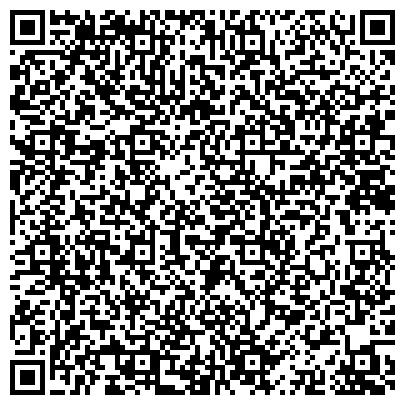 QR-код с контактной информацией организации ПЕТЕРБУРГ ЭКСПЕРТ
