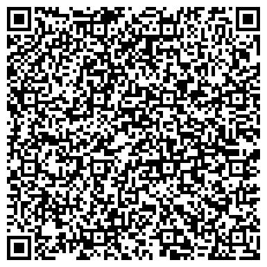 QR-код с контактной информацией организации УРАЛСИБ ОАО ФИЛИАЛ СПБ ДИРЕКЦИЯ ОТДЕЛЕНИЕ КУПЧИНСКОЕ