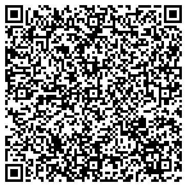 QR-код с контактной информацией организации СБЕРБАНКА РОССИИ № 2006/0606