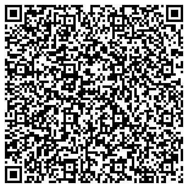 QR-код с контактной информацией организации ИП СРОЧНОЕ ФОТО НА ДОКУМЕНТЫ