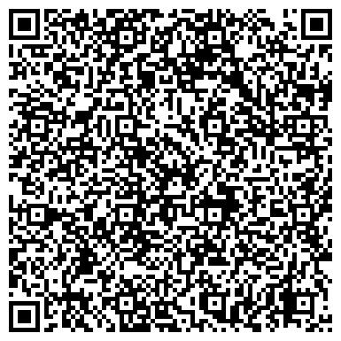 QR-код с контактной информацией организации № 201 МЕТОДИЧЕСКИЙ ЦЕНТР ЭКОЛОГИЧЕСКОГО ОБРАЗОВАНИЯ РАЙОНА