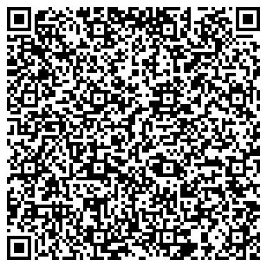 QR-код с контактной информацией организации ABC PLUS ФИЛИАЛ НА БУДАПЕШТСКОЙ