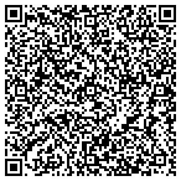 QR-код с контактной информацией организации СЕТЕВОЕ КОРПОРАТИВНОЕ АГЕНТСТВО