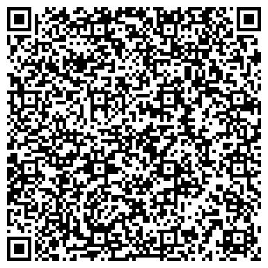 QR-код с контактной информацией организации ГУ КОМИТЕТ ПО НАУКЕ И ВЫСШЕЙ ШКОЛЕ ПРАВИТЕЛЬСТВА СПБ