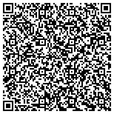 QR-код с контактной информацией организации КОМИТЕТ ПО УПРАВЛЕНИЮ ГОРОДСКИМ ИМУЩЕСТВОМ, ГУ