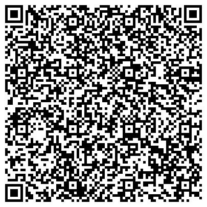 QR-код с контактной информацией организации Отдел военного комиссариата Свердловской области по Кировскому району
