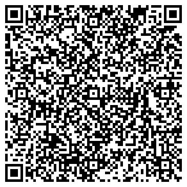 QR-код с контактной информацией организации ЦЕНТРАЛЬНЫЙ РАЙОН МО ВЛАДИМИРСКИЙ ОКРУГ