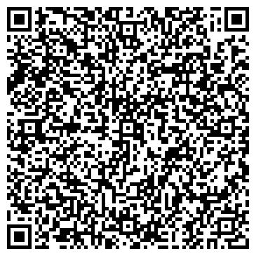 QR-код с контактной информацией организации АРХИТЕКТУРНАЯ МАСТЕРСКАЯ МИШИНА С. Ю.