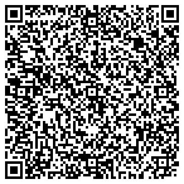QR-код с контактной информацией организации АРХИТЕКТУРНАЯ МАСТЕРСКАЯ НИКОЛАЩЕНКО Б. В.