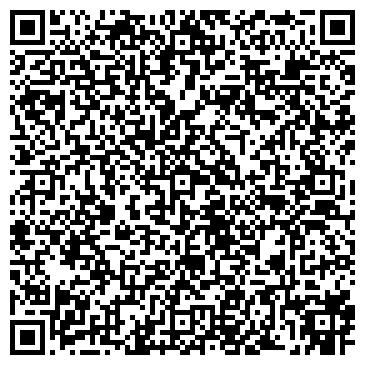 QR-код с контактной информацией организации «АгроБалт трейд»