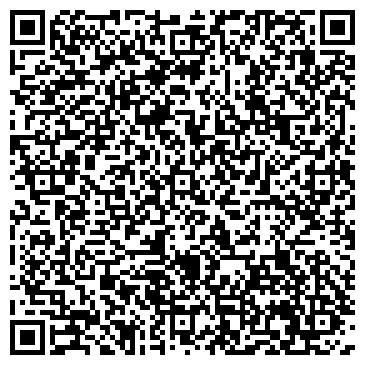 QR-код с контактной информацией организации ЗАО Группа компаний «СИГМА-ГАЗ