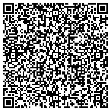 QR-код с контактной информацией организации GROS - ГРУЗОВАЯ ОСНАСТКА
