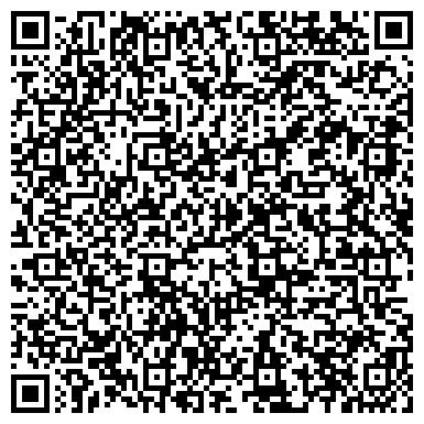 QR-код с контактной информацией организации ГОРОДСКАЯ ДЕТСКАЯ БОЛЬНИЦА N 19 ИМ. К.А.РАУХФУСА
