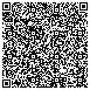 QR-код с контактной информацией организации ЦЕНТРАЛЬНОГО РАЙОНА ПРОТИВОТУБЕРКУЛЕЗНЫЙ ДИСПАНСЕР № 8