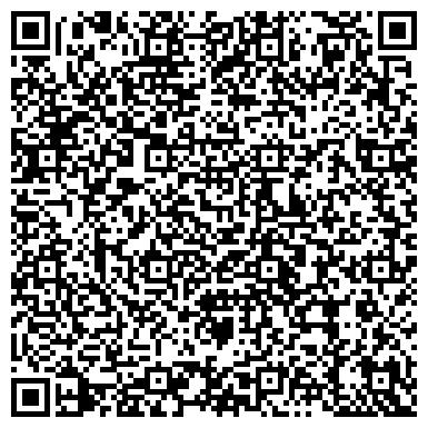 QR-код с контактной информацией организации ПЕТЕРБУРГСКАЯ НЕОТЛОЖКА