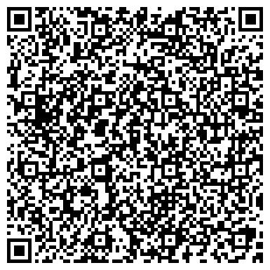QR-код с контактной информацией организации БЕРЕГИНЯ КЛУБ-ШКОЛА СОЗНАТЕЛЬНОГО РОДИТЕЛЬСТВА