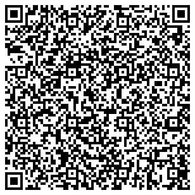 QR-код с контактной информацией организации ЛЕНИНГРАДСКОГО ВОЕННОГО ОКРУГА СТАНЦИЯ ПЕРЕЛИВАНИЯ КРОВИ