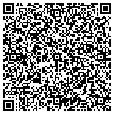QR-код с контактной информацией организации МАХМУТОВ ОСКАР КАРИМОВИЧ ВЕТЕРИНАРНЫЙ ВРАЧ