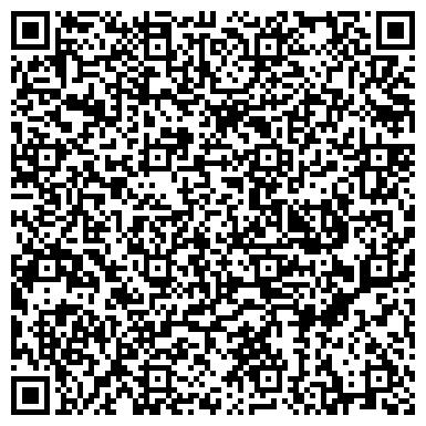 QR-код с контактной информацией организации АВТО ЭКСПРЕС СПБ