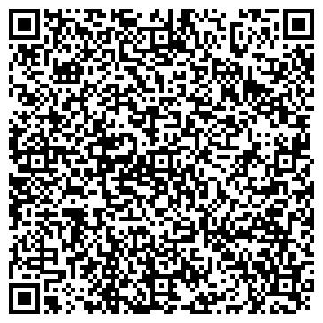 QR-код с контактной информацией организации АВТОРЕНТА СЕРВИС