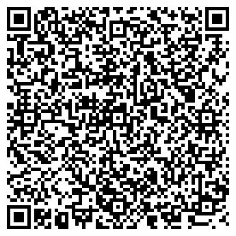 QR-код с контактной информацией организации ГБУК Петербург-концерт
