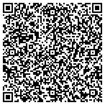 QR-код с контактной информацией организации НЕВСКИЕ ПРАЗДНИКИ АРТ-СТУДИЯ